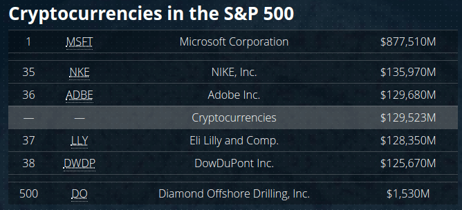 cryptocurrency_S&P.png