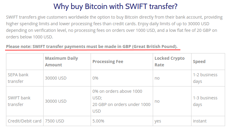 Conimana fees for SWIFT bank transfer